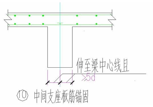 工程图纸管理规定